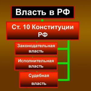 Органы власти Ильского
