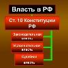 Органы власти в Ильском